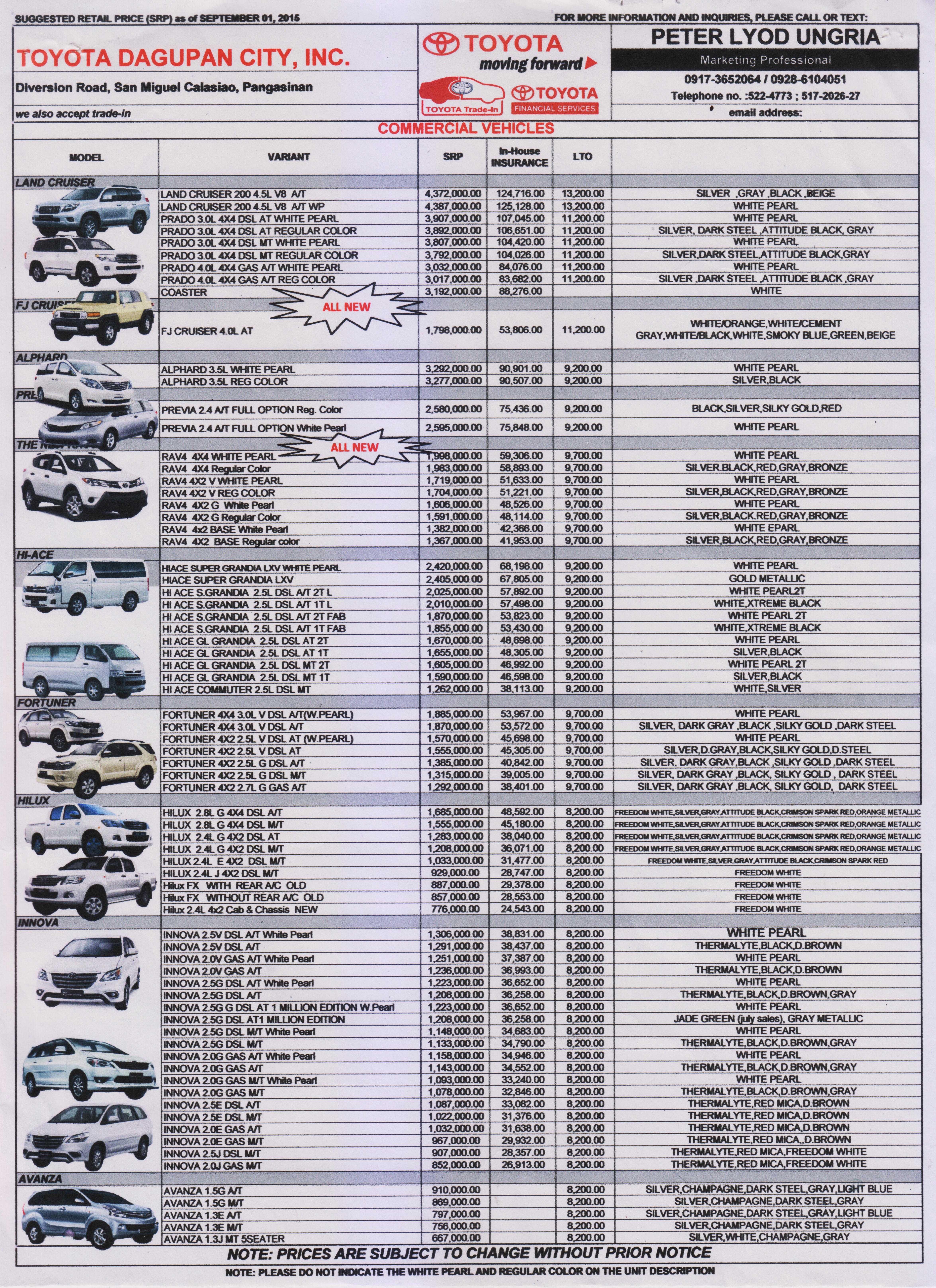 Toyota dagaupan city inc peter lyod c ungria 0917 3652064 0928