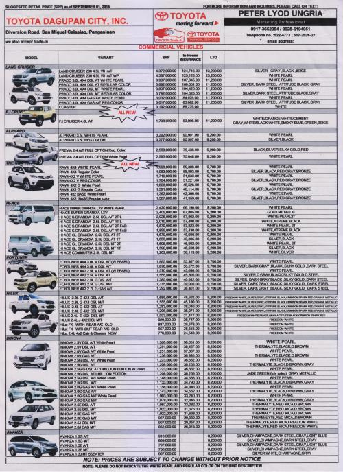 TOYOTA DAGAUPAN CITY,INC PETER LYOD C. UNGRIA 0917-3652064 / 0928-6104051