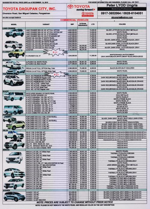 Toyota Pricelist December 2015 to January 2016 Peter Lyod Ungria 0917-3652064 / 0928-6104051