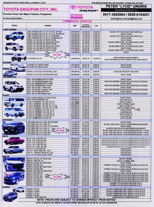 Toyota Hilux 2017 Philippines Price List >> 2014 Toyota Vios Philippines Price List.html | Autos Post