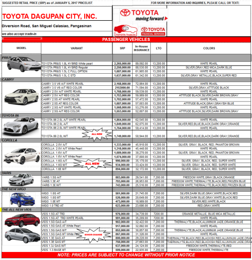 PETER LYOD UNGRIA MARKETING PROFESSIONAL TOYOTA DAGUPAN CITY,INC. 0917-3652064 / 0928-6104051